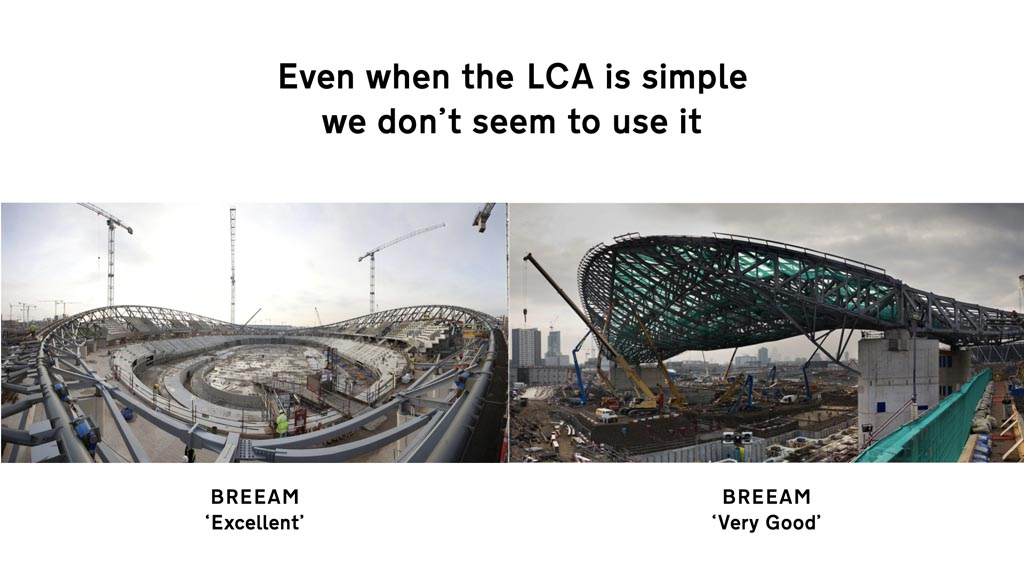 """Two photos of the London 2012 Olympics velodrome and aquatics centre under construction. The steel structures of both buildings are visible and the aquatics centre has at least 10 times as much steel in it. Above the images text reads """"Even when the LCA is simple we don't seem to do it"""". Below the velodrome text reads """"BREEAM 'Excellent'"""". Below the aquatic centre text reads """"BREEAM 'Very Good'"""""""