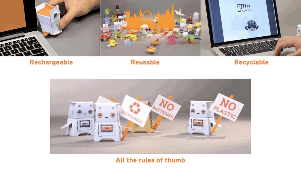 """Photos of the card robot in use captioned with the words """"Rechargable"""", """"Reusable"""" and """"Recyclable"""", with text below reading """"All the rules of thumb"""""""